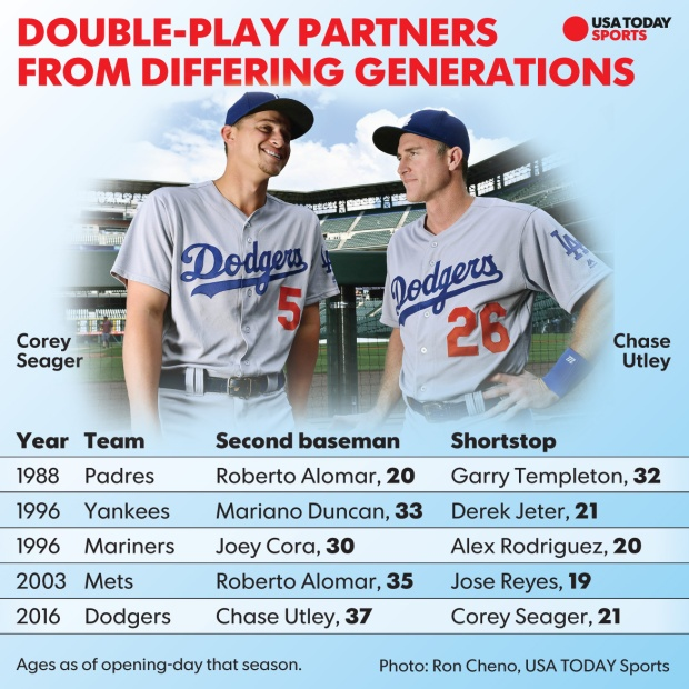 double-play-partners-v2.jpg