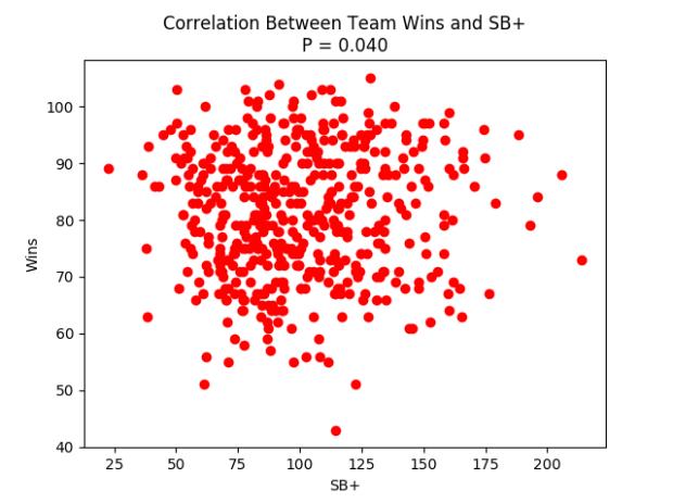 SBcorrelation.png