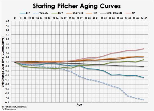 Pitcher_Curves_Starters_5zrnjxjd_geewfck2.png